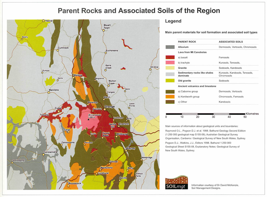 Orange District Soil Geology Map